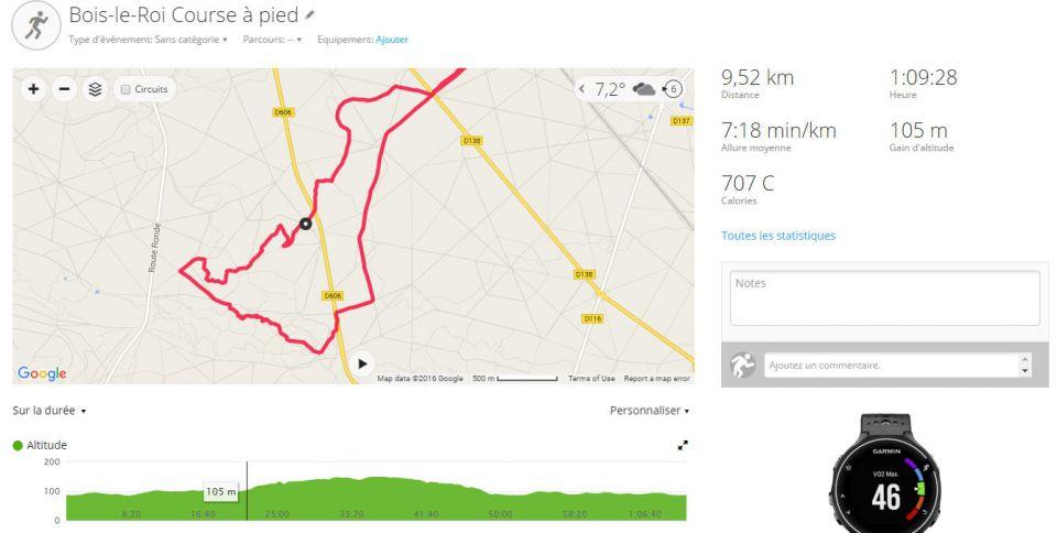 Garmin Connect Foret de Fontainebleau