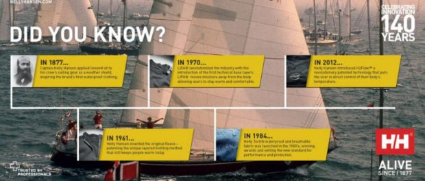 Helly hansen 140 year heritage